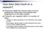 how does data travel on a network