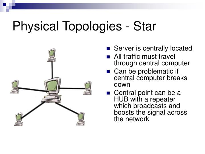 Physical Topologies - Star