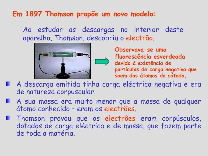Em 1897 Thomson propõe um novo modelo: