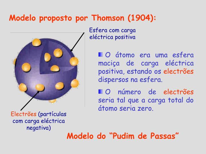 Modelo proposto por Thomson (1904):