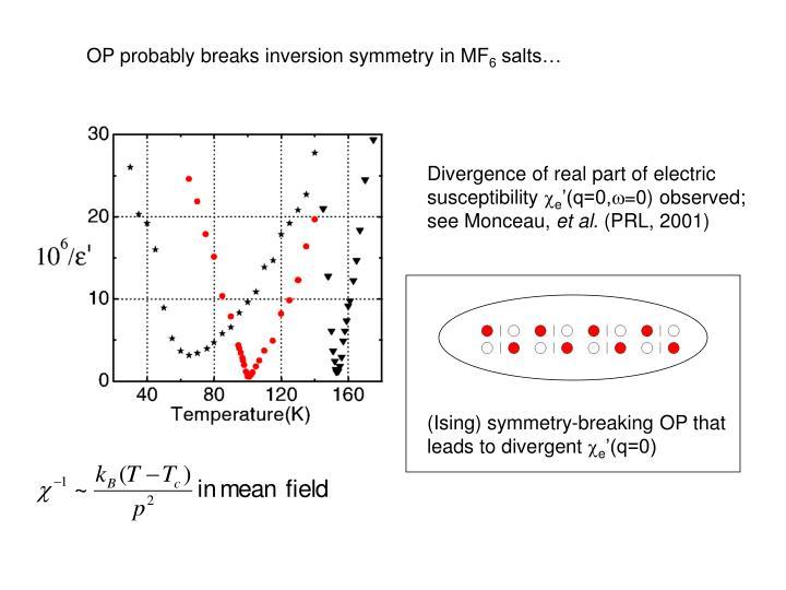 OP probably breaks inversion symmetry in MF