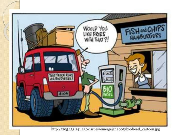 http://205.153.241.230/issues/emergejan2005/biodiesel_cartoon.jpg