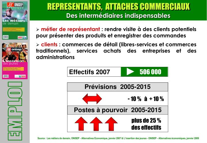 REPRESENTANTS,  ATTACHES COMMERCIAUX