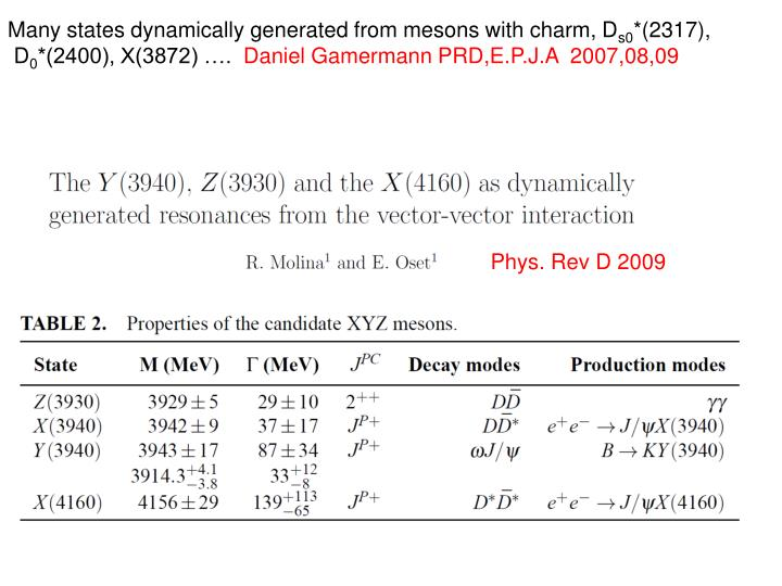 Many states dynamically generated from mesons with charm, D