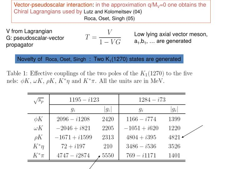 Vector-pseudoscalar interaction