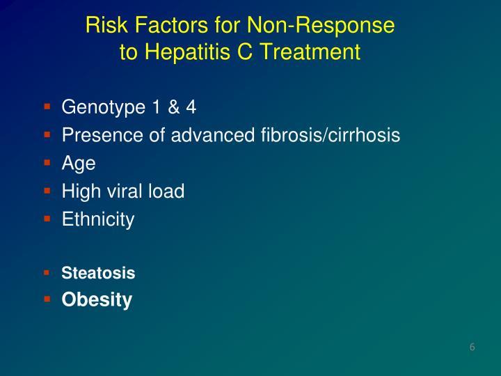 Risk Factors for Non-Response