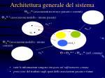 architettura generale del sistema