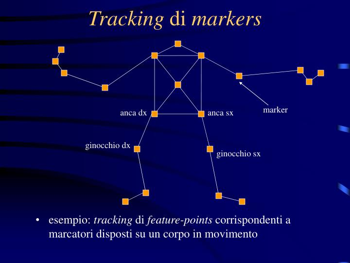 Tracking di markers