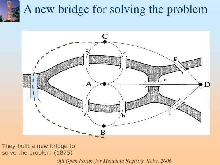 A new bridge for solving the problem