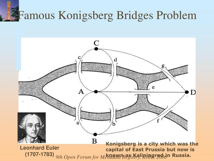 Famous Konigsberg Bridges Problem