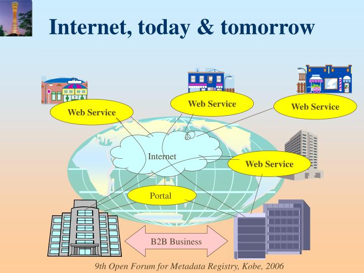 Internet, today & tomorrow