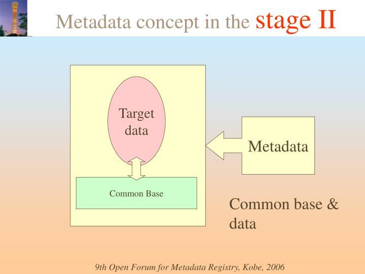 Metadata concept in the