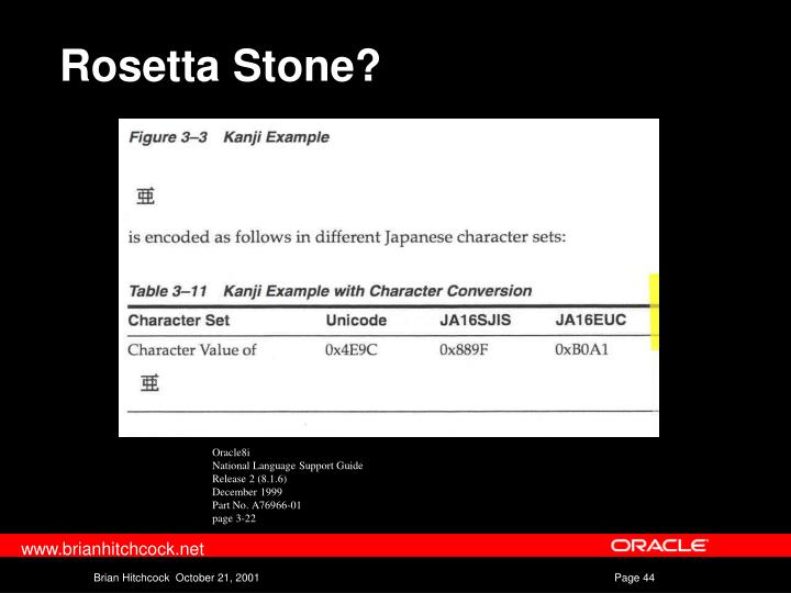 Rosetta Stone?