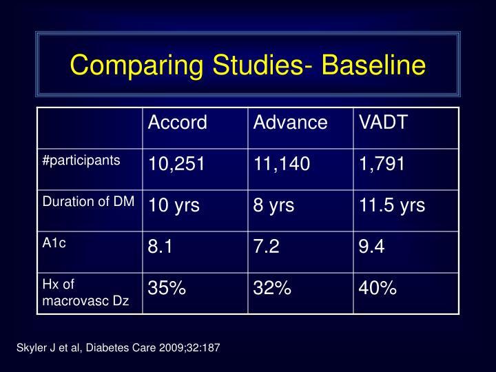Comparing Studies- Baseline