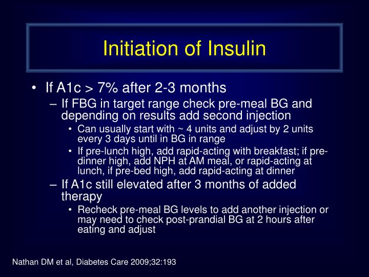 Initiation of Insulin