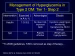 management of hyperglycemia in type 2 dm tier 1 step 2