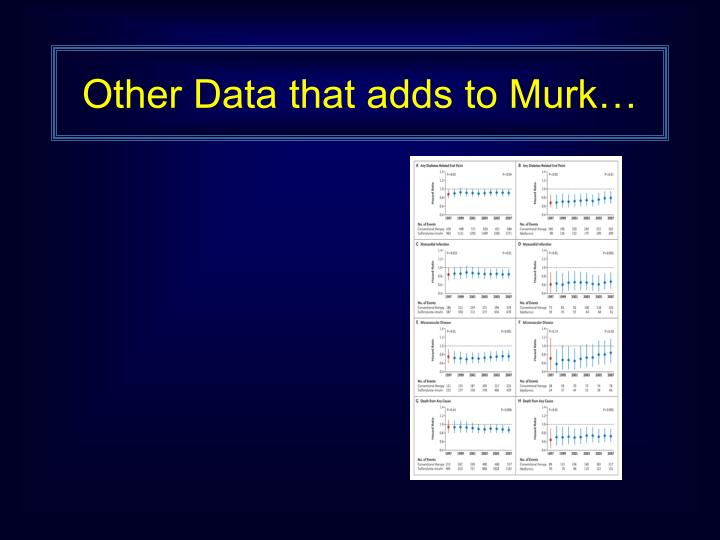 Other Data that adds to Murk…