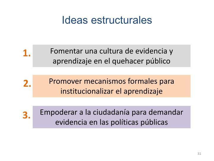 Ideas estructurales