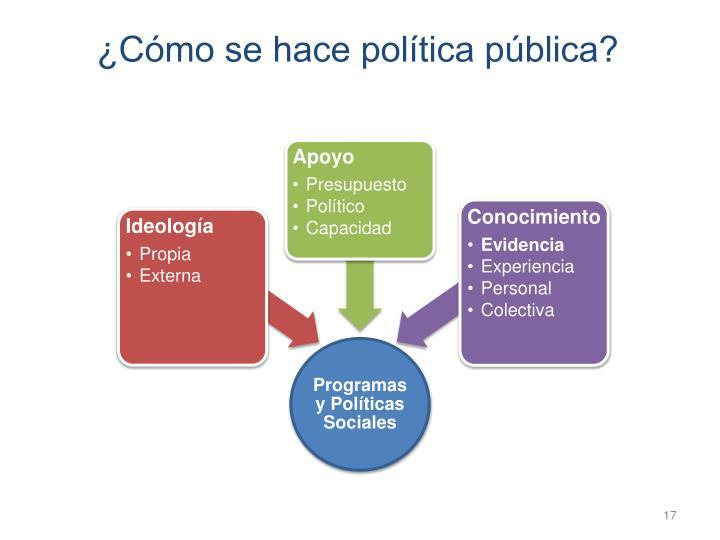 ¿Cómo se hace política pública?
