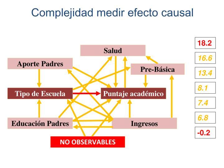 Complejidad medir efecto causal