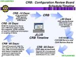 crb configuration review board schedule timeline