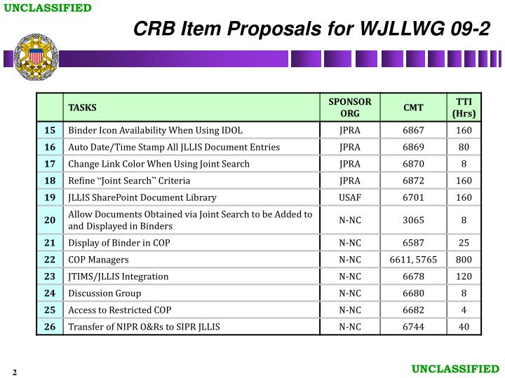 CRB Item Proposals for WJLLWG 09-2