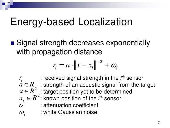 Energy-based Localization