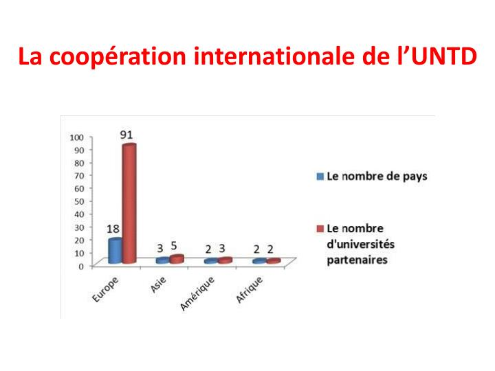 La coopération internationale de l'UNTD