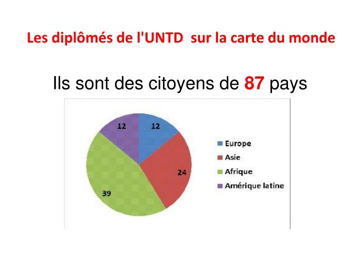 Les diplômés de l'UNTD  sur la carte du monde