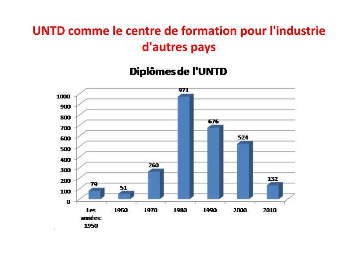 UNTD comme le centre de formation pour l'industrie d'autres pays