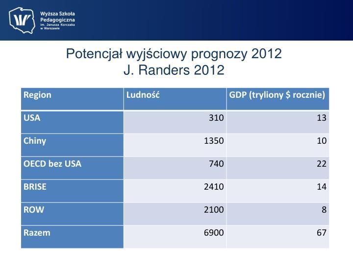 Potencjał wyjściowy prognozy 2012