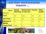 and their environmental impacts