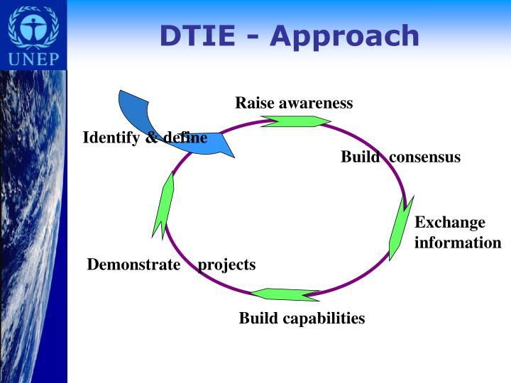 DTIE - Approach