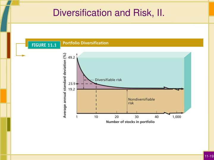 Diversification and Risk, II.