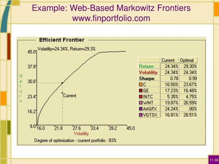 Example: Web-Based Markowitz Frontiers