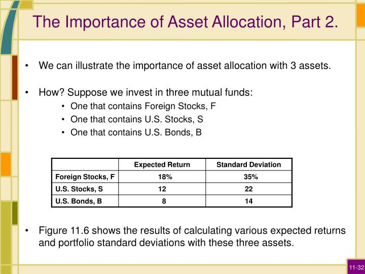 The Importance of Asset Allocation, Part 2.
