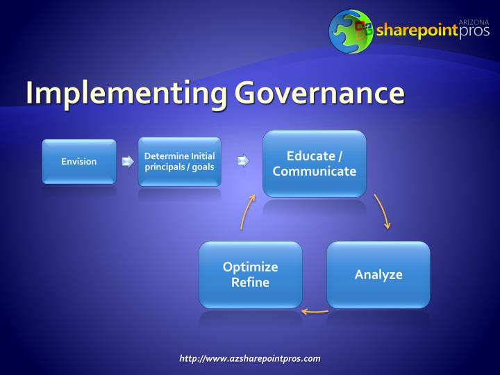 Implementing Governance