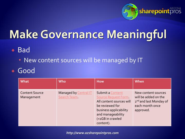 Make Governance Meaningful