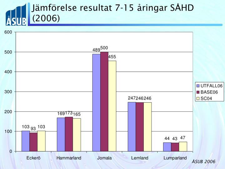 Jämförelse resultat 7-15 åringar SÅHD (2006)