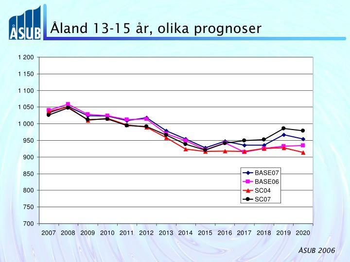 Åland 13-15 år, olika prognoser