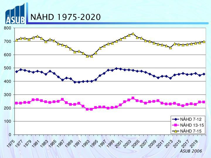 NÅHD 1975-2020