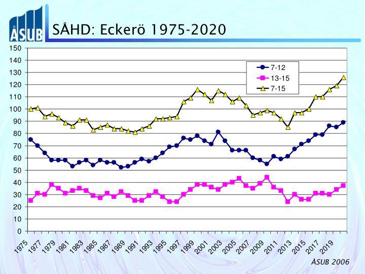 SÅHD: Eckerö 1975-2020