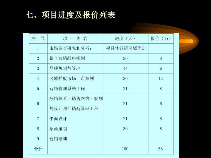 七、项目进度及报价列表