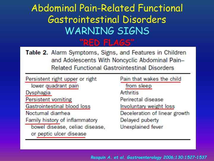 Abdominal Pain-Related Functional Gastrointestinal Disorders