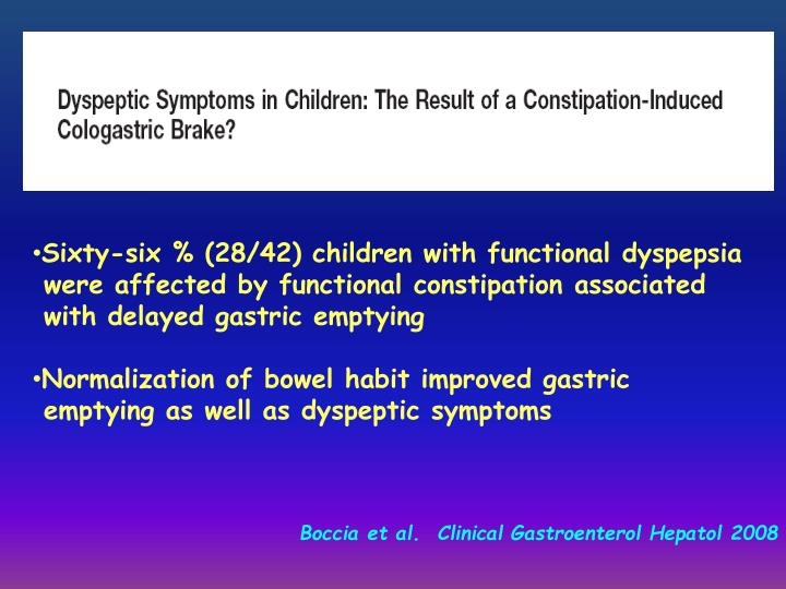 Sixty-six % (28/42) children with functional dyspepsia