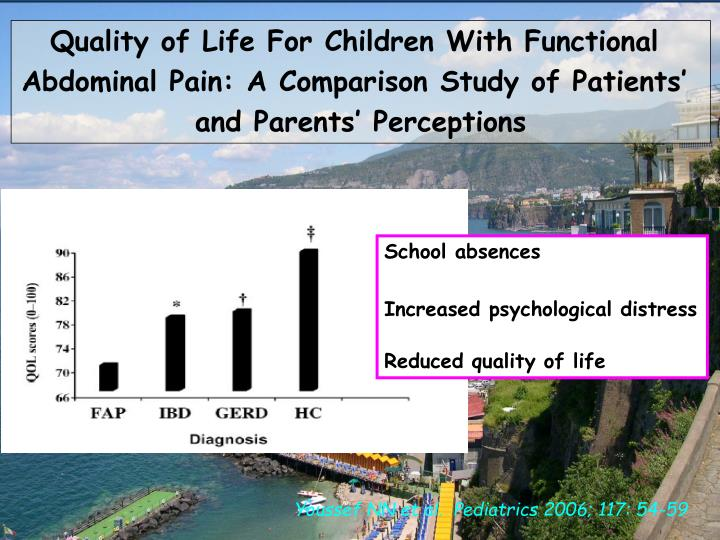 Quality of Life For Children With Functional