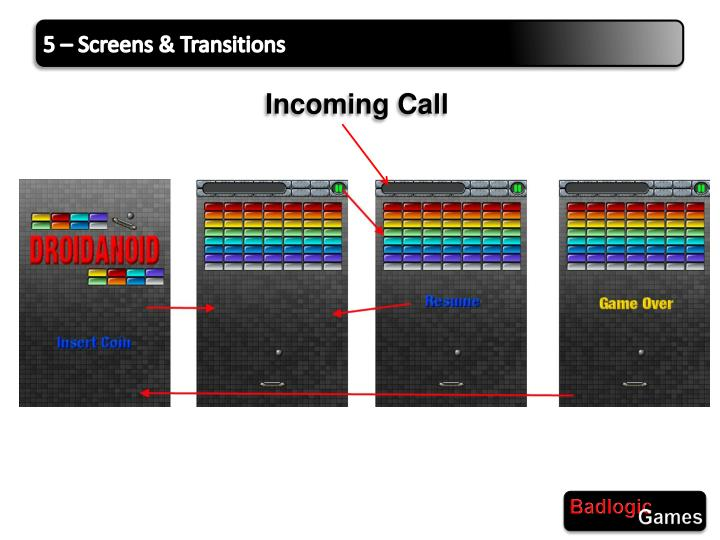 5 – Screens & Transitions