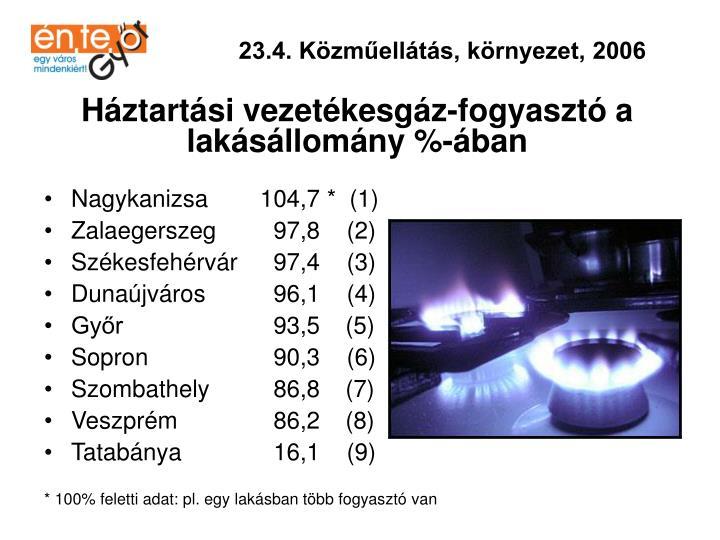 23.4. Közműellátás, környezet, 2006