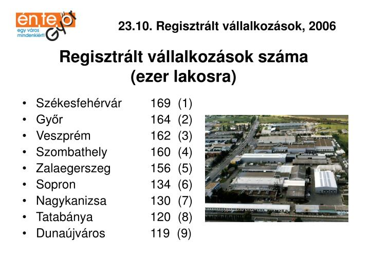 23.10. Regisztrált vállalkozások, 2006