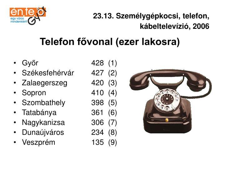 23.13. Személygépkocsi, telefon,